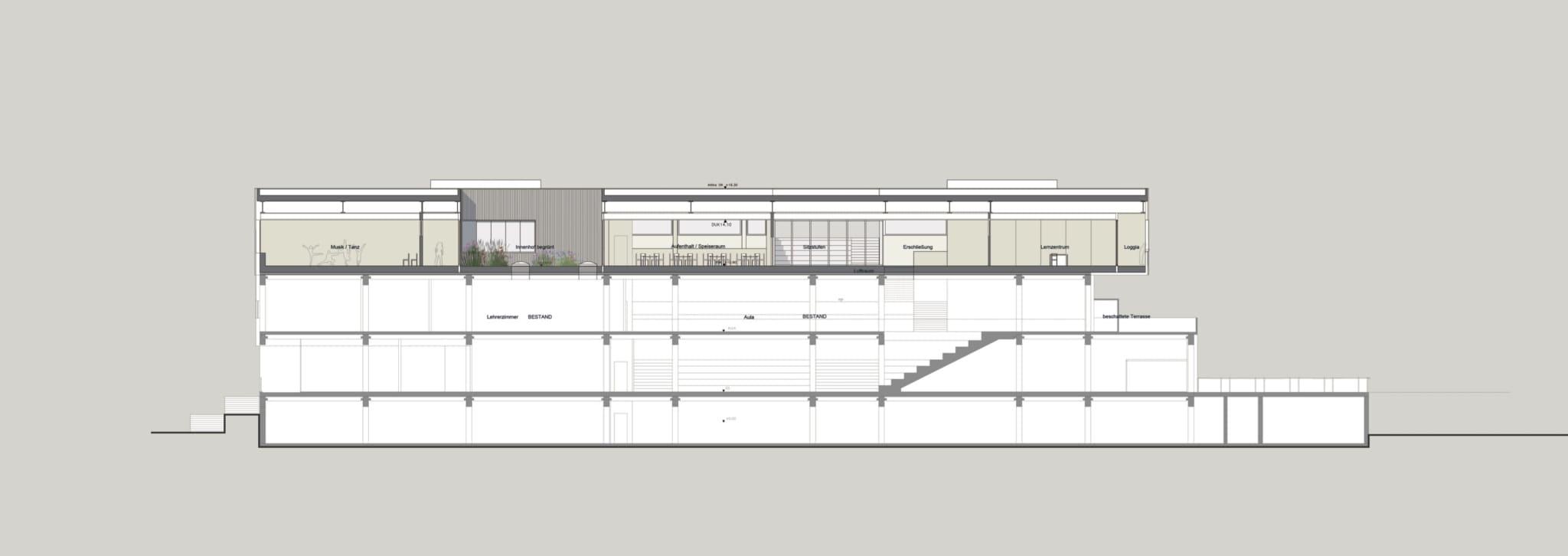 Architekturwettbewerb Bundesschulzentrum Traun, Schule