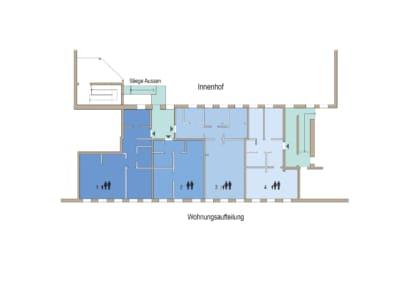 Machbarkeitsstudie, Wohnungen, nachnutzung vierkanthof, nachnutzung bauernhof